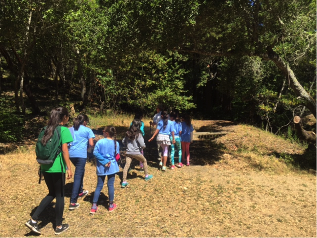 Youth Environmental Education Field Trips